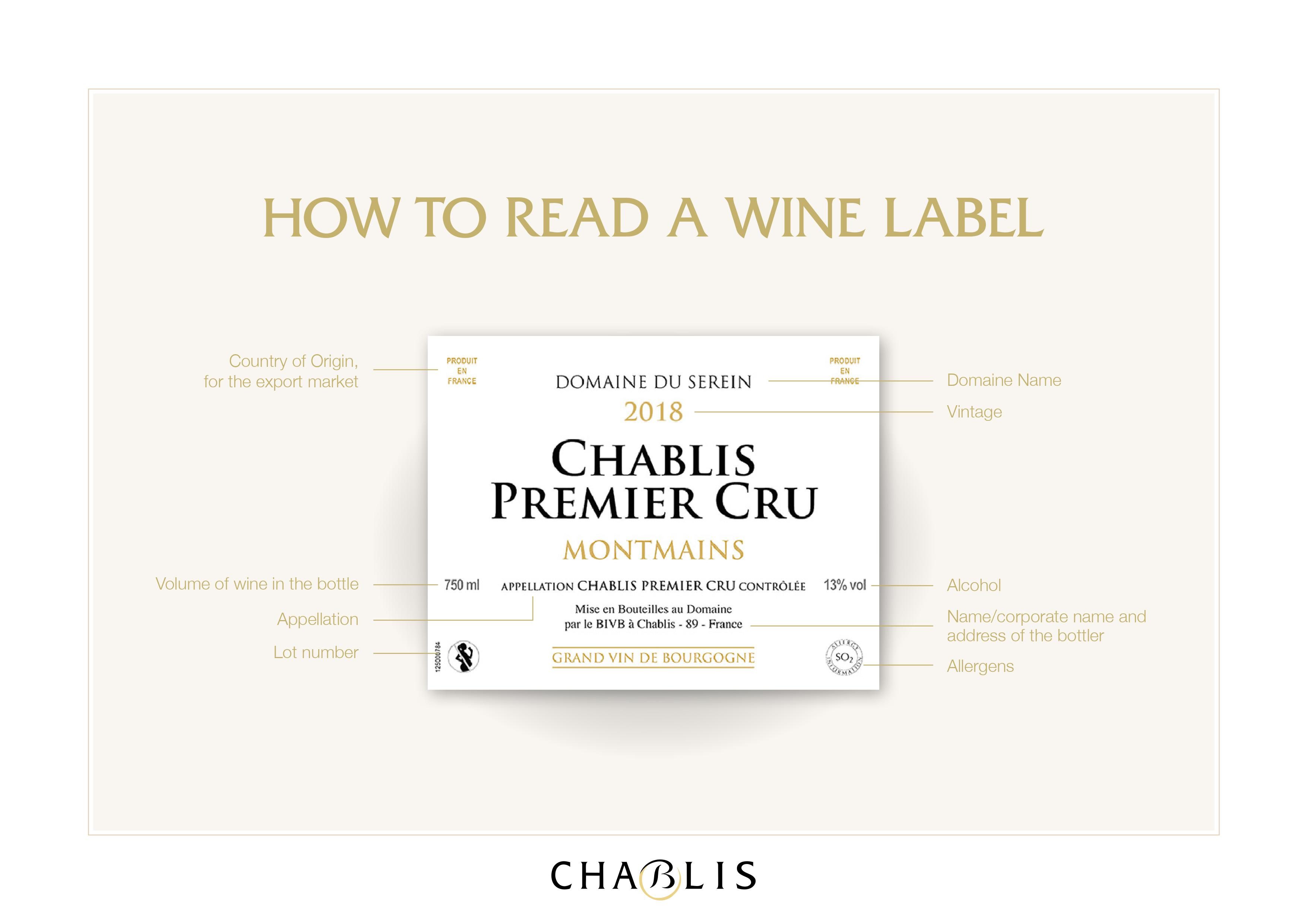 How to read a Chablis wine label